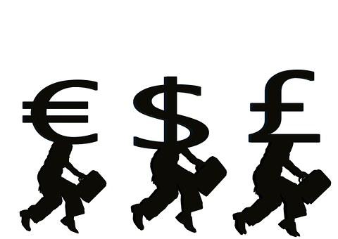 Cei mai buni indicatori de tranzacționare | Cei mai buni
