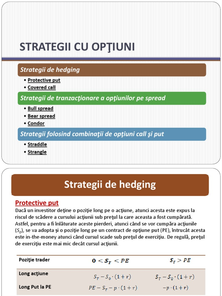 strategii de opțiuni sofisticate
