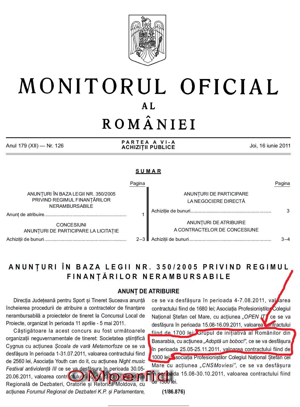 Câți bani primesc ONG-urile din impozitul pe profit și venit | hegymaszas.ro