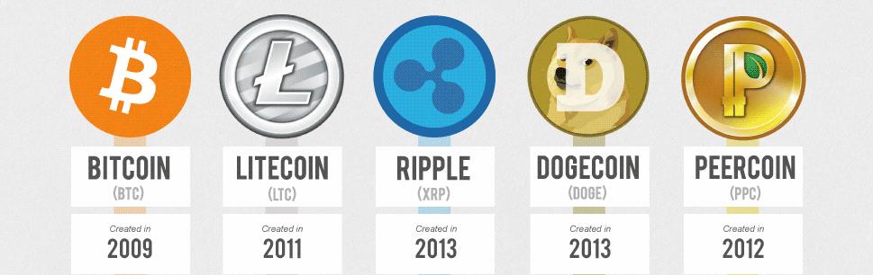 Profit minier bitcoin gtx Brokeri Cryptocurrency