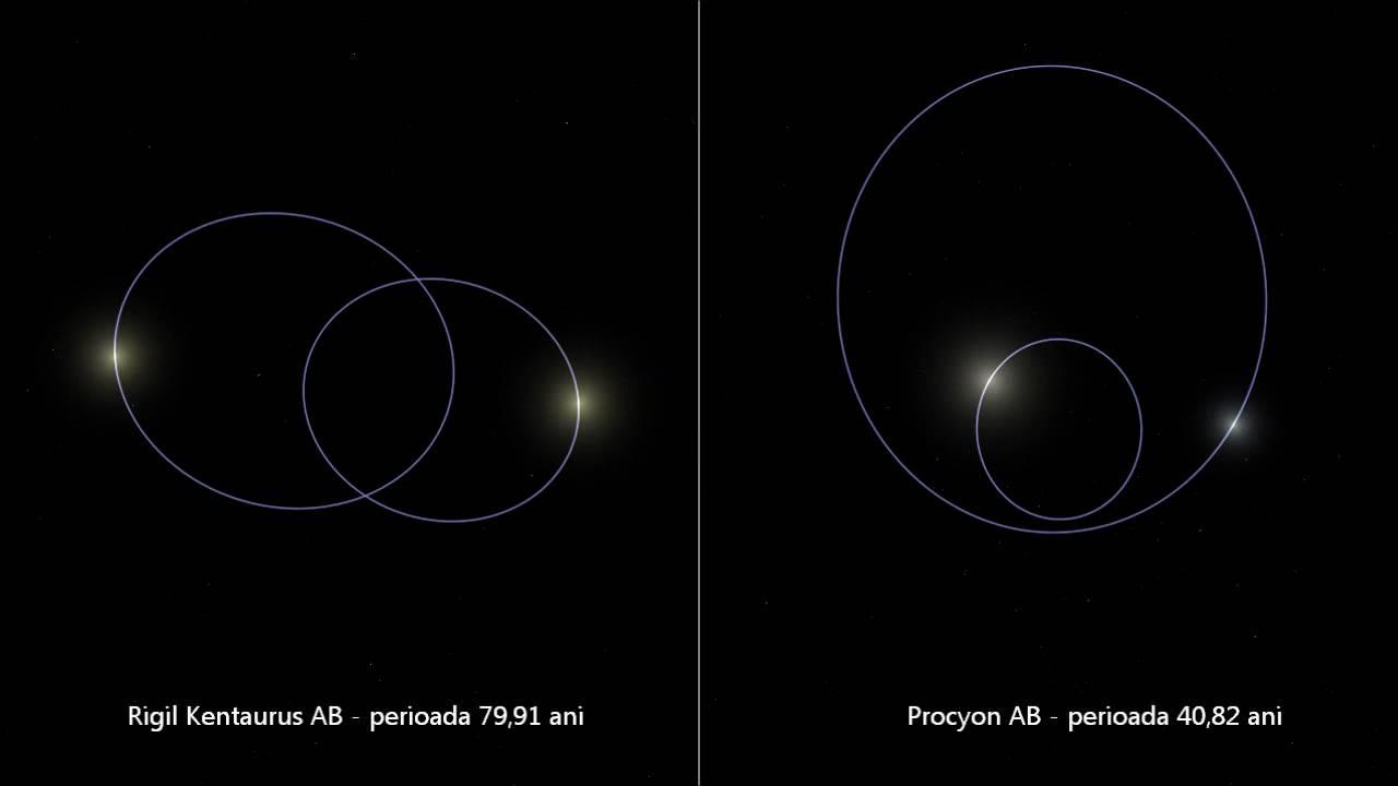 opțiuni binare ale astrosemnalelor