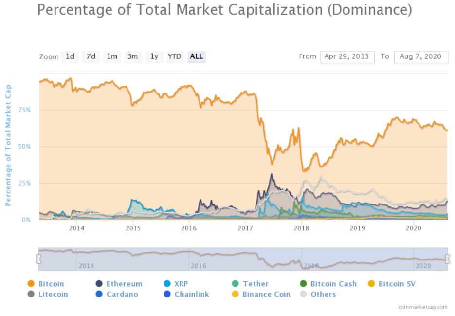indicele volumului de tranzacționare bitcoin