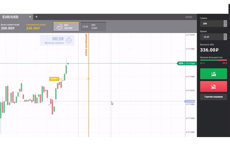 Inscrie-te la newsletter tranzacţionare forex – valute, aur, petrol, acţiuni - trading
