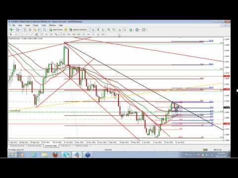 Analiza pieței Forex pe triunghi abc. Cifra este un triunghi în tranzacționare