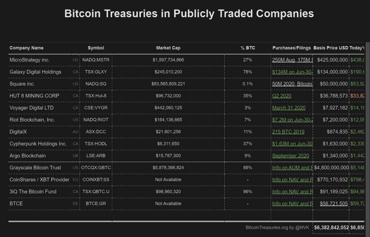 Poți Investi În Bitcoin